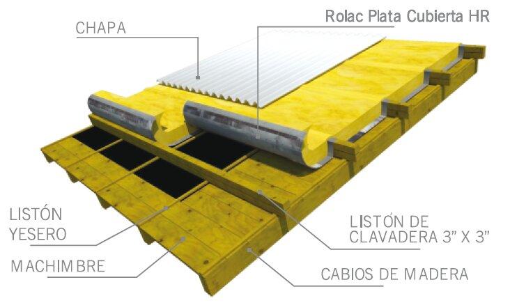 Fieltro Rolac Plata Cubierta HR
