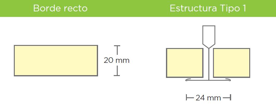Andina PVC